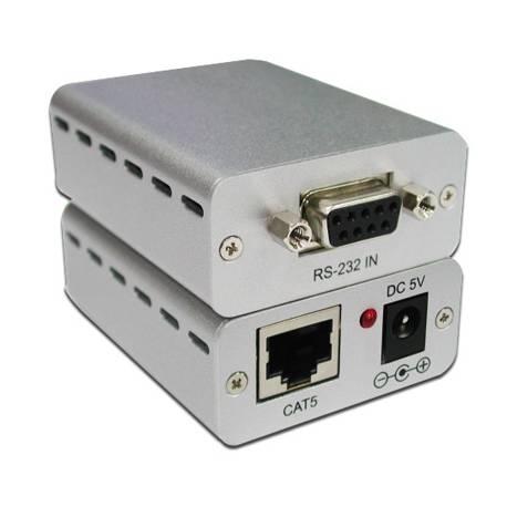 CYPRESS CRS-232TX/RX