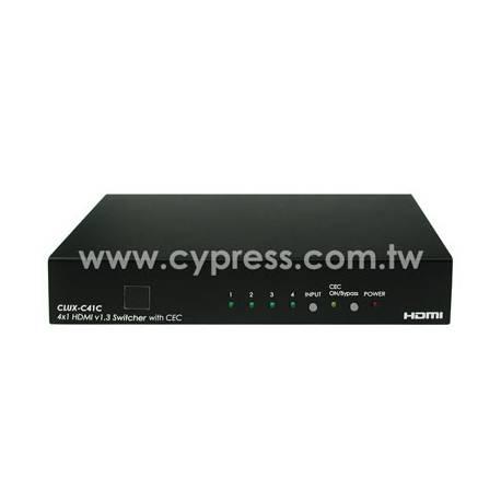 CYPRESS CLUX-C41C