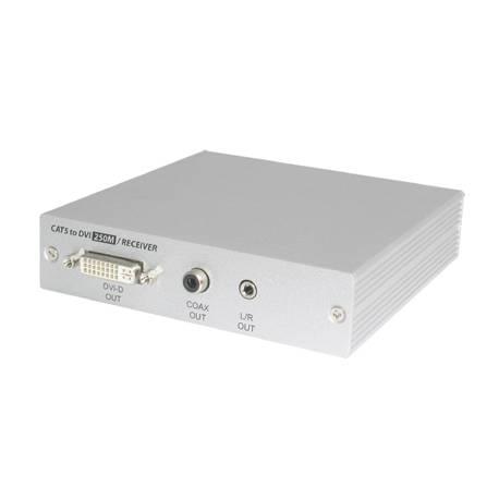 CYPRESS CA-DVI250R